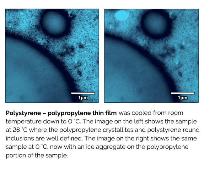 Polystyrene – polypropylene thin film was cooled from room temperature down to 0 °C. The image on the left shows the sample at 28 °C where the polypropylene crystallites and polystyrene round inclusions are well defined. The image on the right shows the same sample at 0 °C, now with an ice aggregate on the polypropylene portion of the sample.
