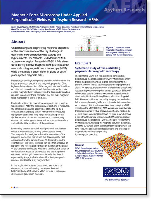 Application note about making magnetic force microscopy (MFM) measurements under applied external magnetic fields. Case studies on perpendicular magnetic anisotropy materials and skyrmions